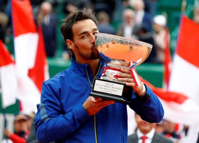 Tops & Flops of Monte Carlo Masters:the Ups and Downs of Nadal and Djokovic