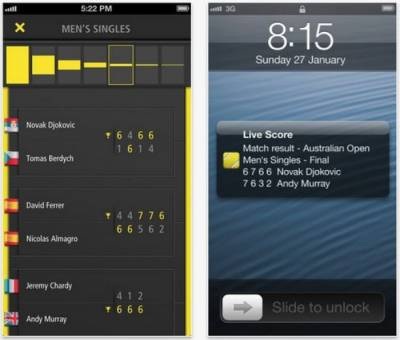 Best Tennis Apps to Download this Year